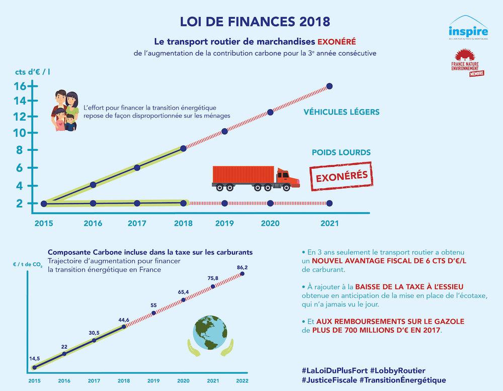 GRAPHIQUES-LOI FINANCE copy.jpg