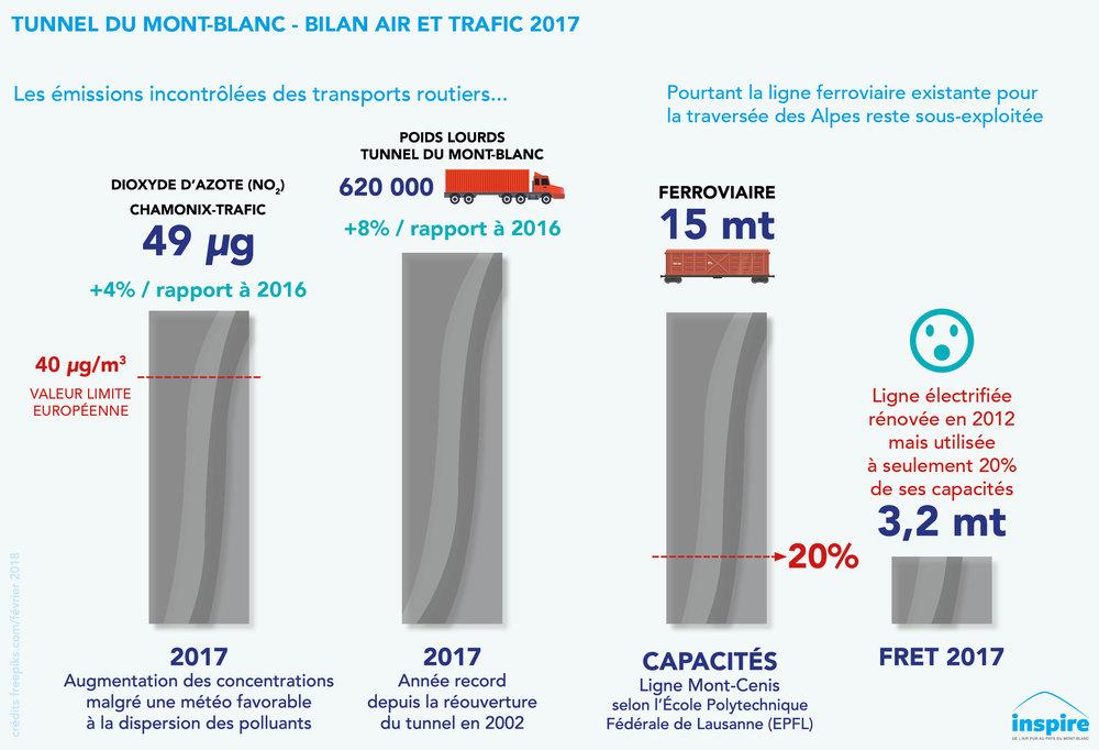 Les émissions incontrolées des transports routiers-V5.jpg