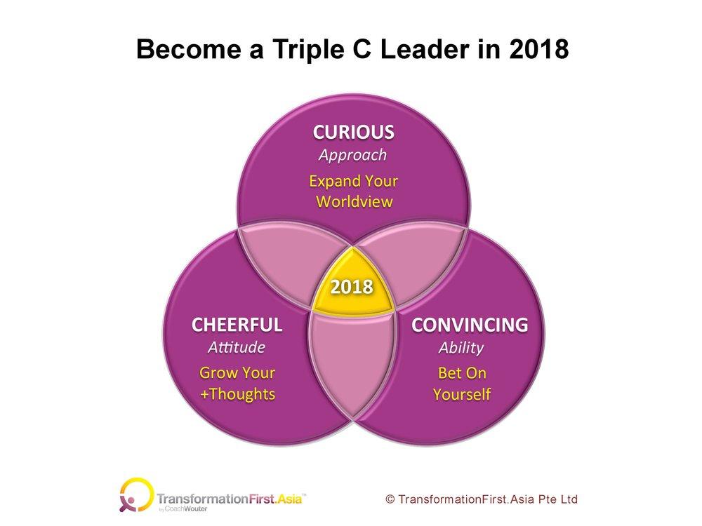 Triple C Leadership Model 20 Dec 2017v3.jpg