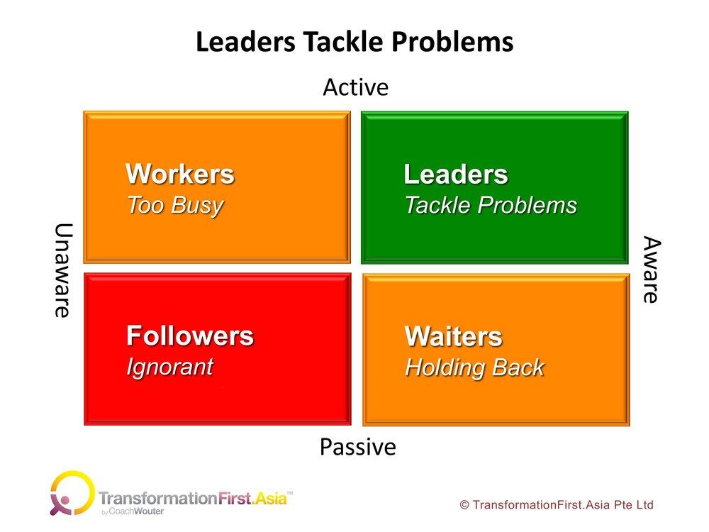 Leaders Tackle Problems Model - 16 Jan 2019.jpg