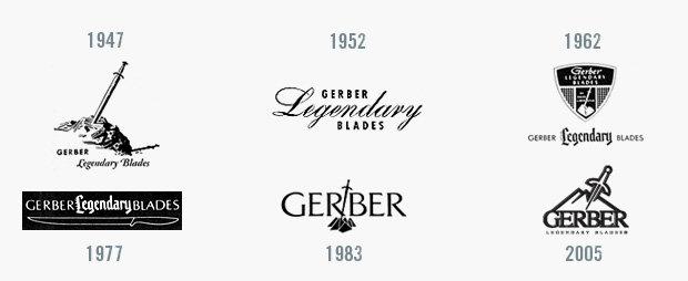 gerberhistory.jpg