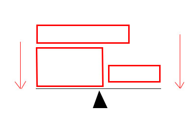 The diagram shows the dynamic balance in picture 1. Although the diagram appears unbalanced, the block on the right hand side is 'weightier', as mentioned above.