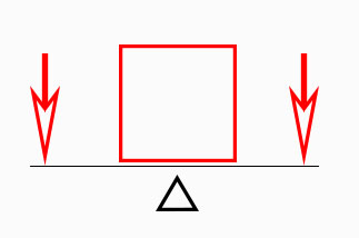 The above diagram shows the balance in picture 4. (there is no significance to the red arrows, this was an oversight on my part!)
