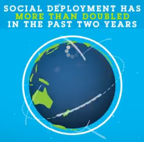 #IBMSocialStudy -- new research from the IBM Center for Applied Insights