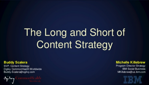 Long and Short of Content Strategy | Original Version