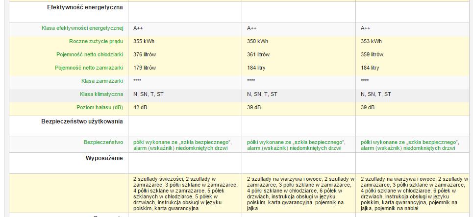 porównanie wykonane na portalu oleole.pl