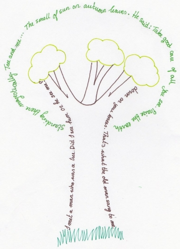 Tree Shape Poem Examples