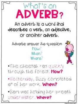 define adverb.jpg