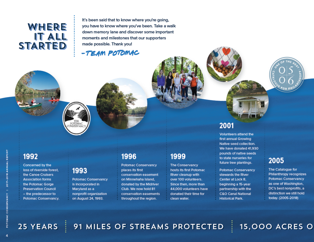 Potomac Conservancy Potomac River Annual Report