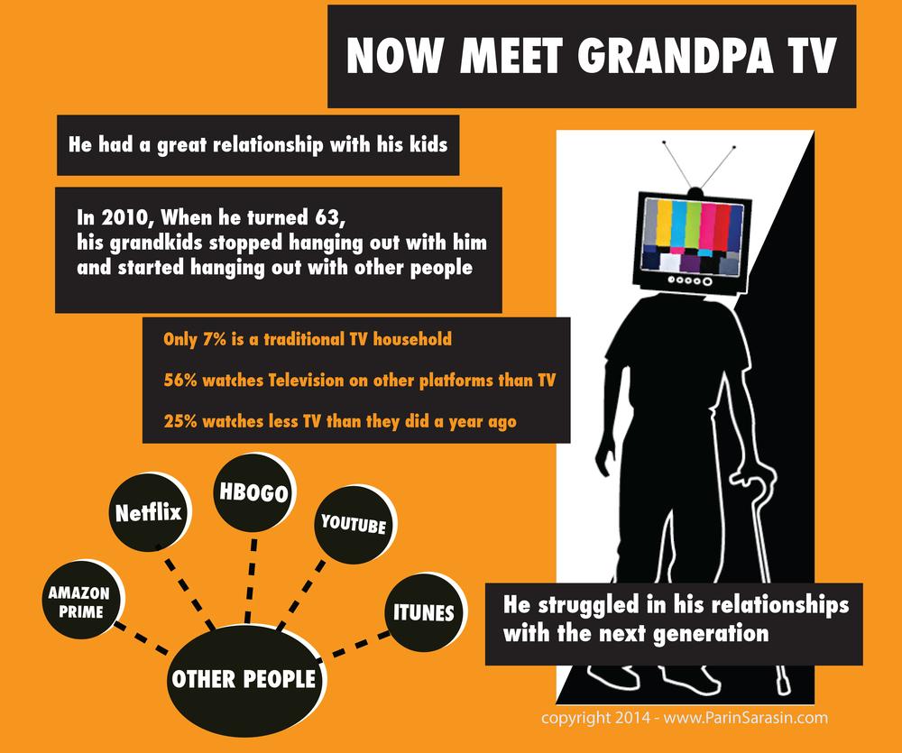grandpaprojectfinal-3.jpg
