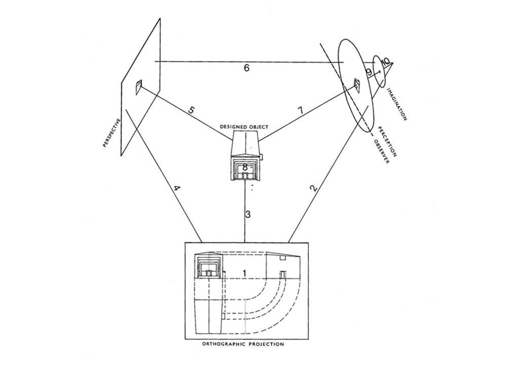 ---robin evans diagram.jpg