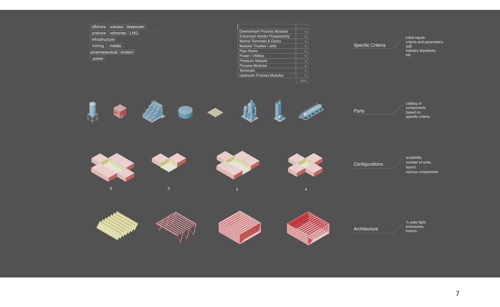 LSAM Vision2020 F3 University Challenge_Page_09.jpg
