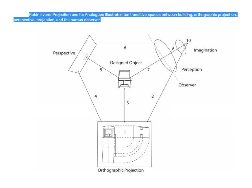 ten transitive spaces.jpg