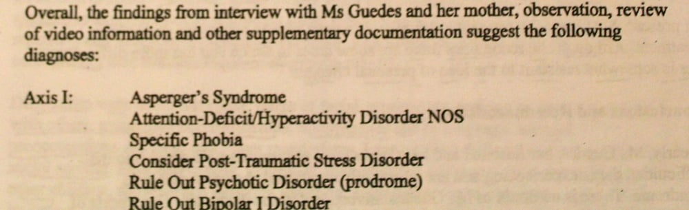 This is my main diagnosis done in 2011. The following is my personal information. It shows only the parts that are necessary to show the evidence needed to show that I am genuine (and this in genuine need of help/support.) It is also to show ignorants/skeptical cynics/bullies that they have no merit or true argument to stand on. Names of doctors and institutions are blanked out.