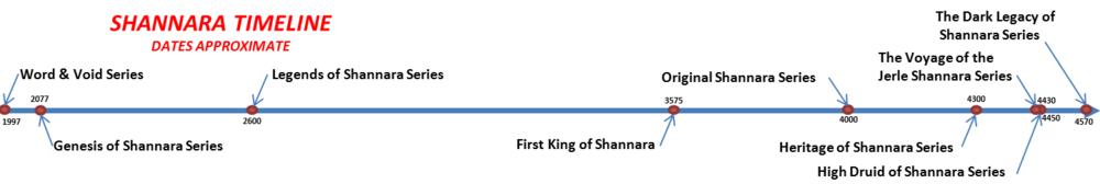 shannara timeline.png