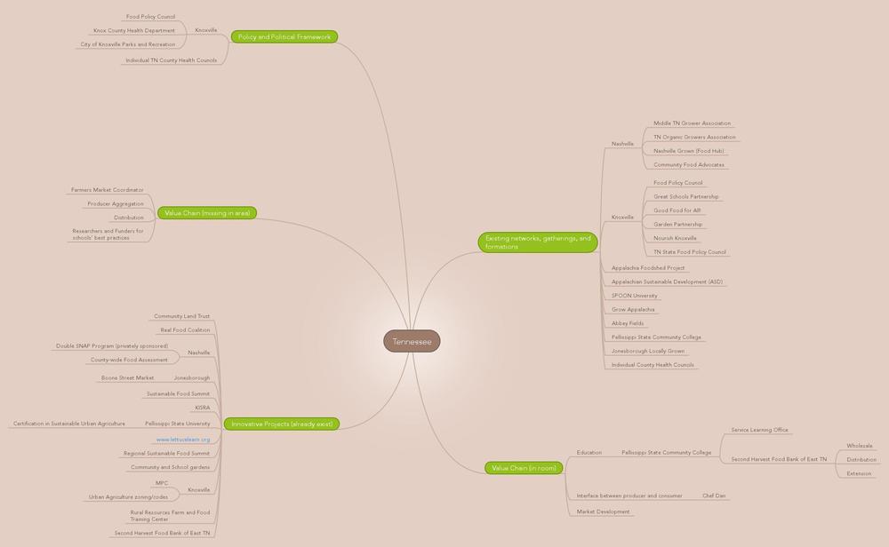 AF_RegGathOct_TN Mind Map.jpg
