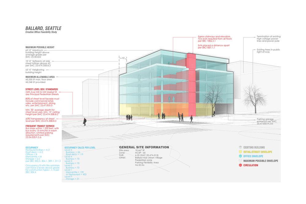 Ballard-Feasibility-Diagram.jpg