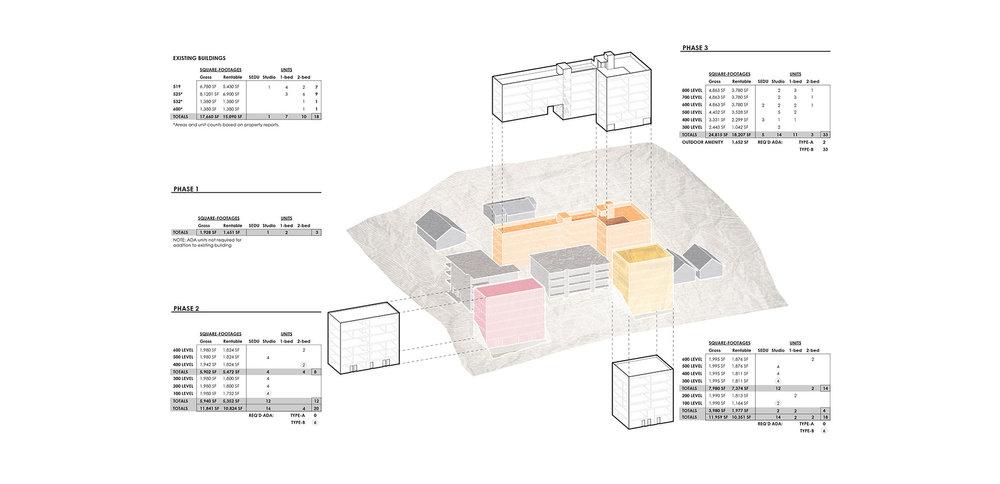 Cliffside_Master-Plan-Diagram_for-web.jpg
