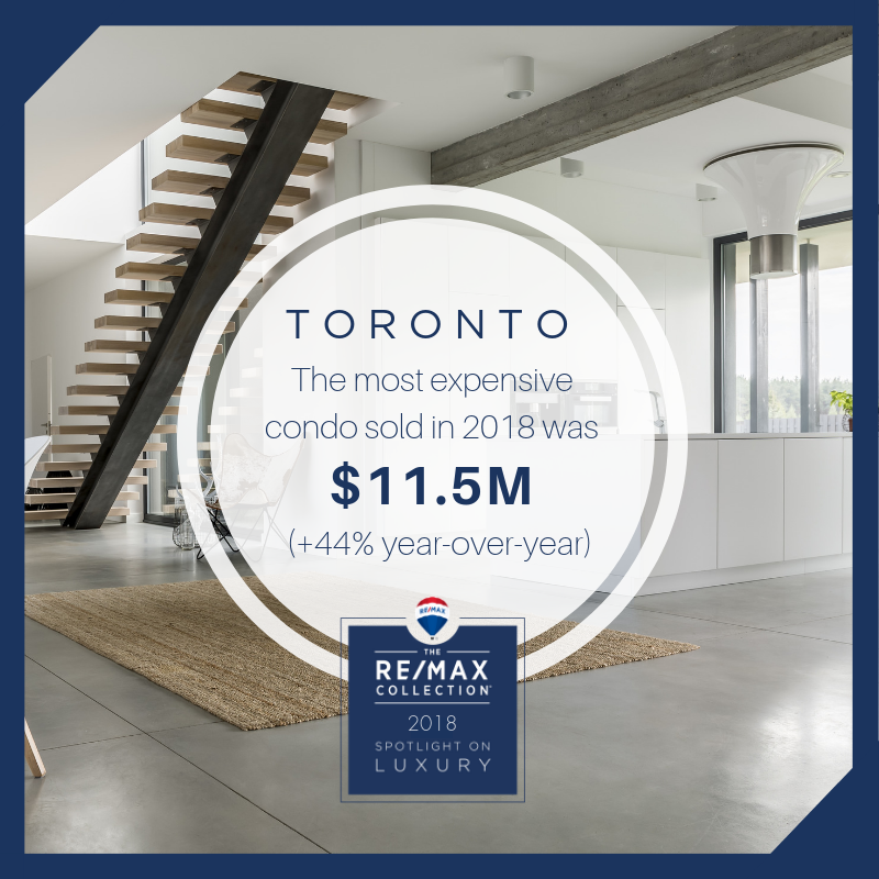 2018-Spotlight-On-Luxury-Most-Expensive-TORONTO.png