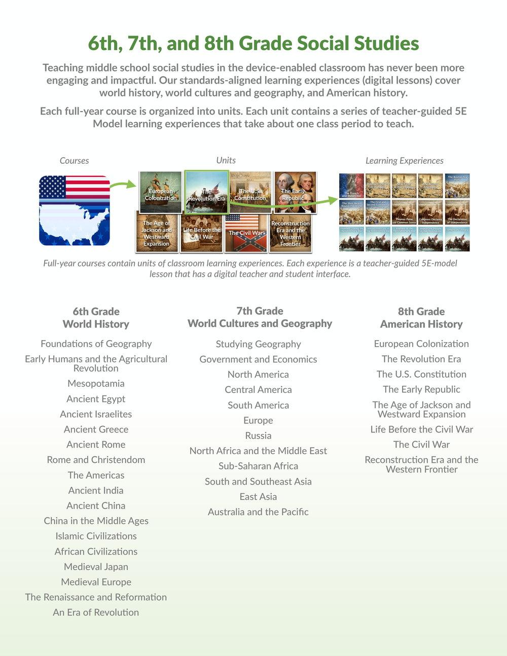 Exploros Maryland Brochure-compressed-03.jpg