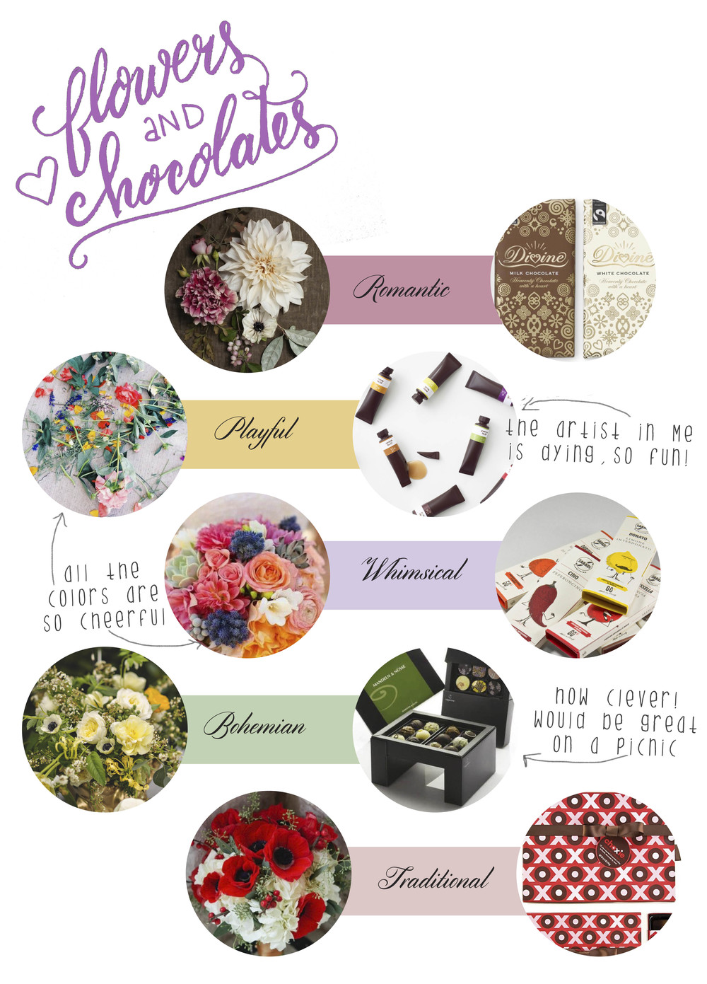 ChocolatesandFlowers_1.jpg