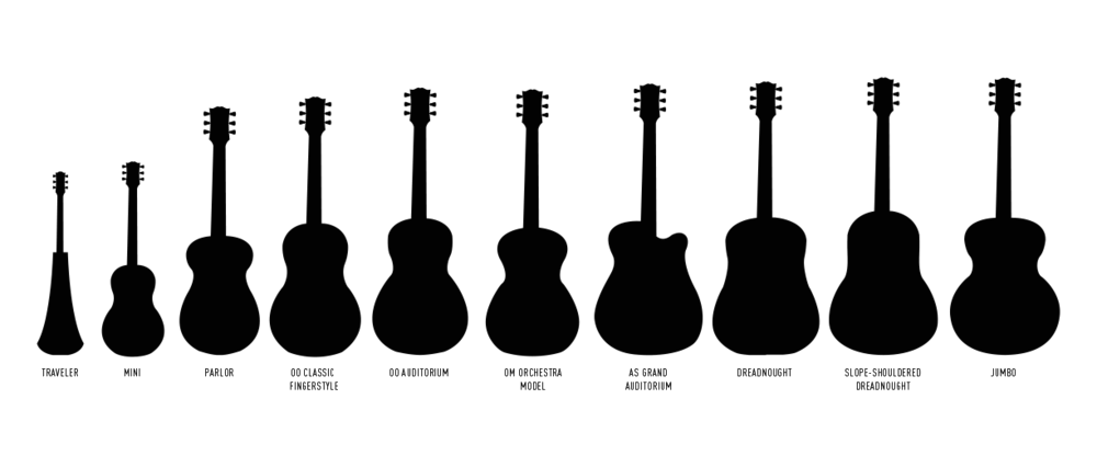 dylan baker music acoustic guitar body styles