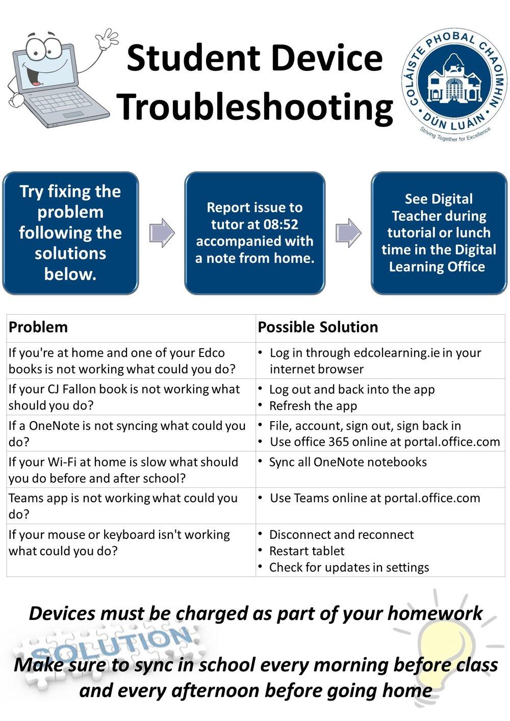 Digital Learning Poster.jpg