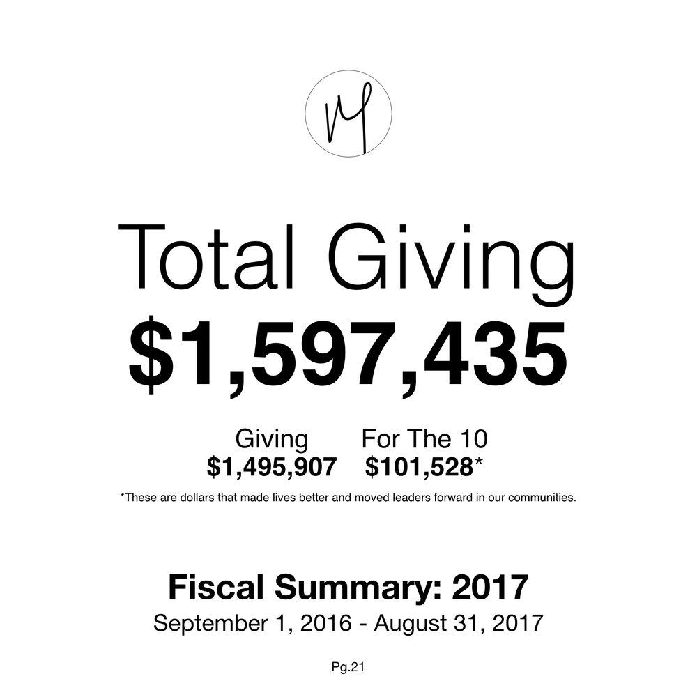 171016-Financial Report.021.jpeg