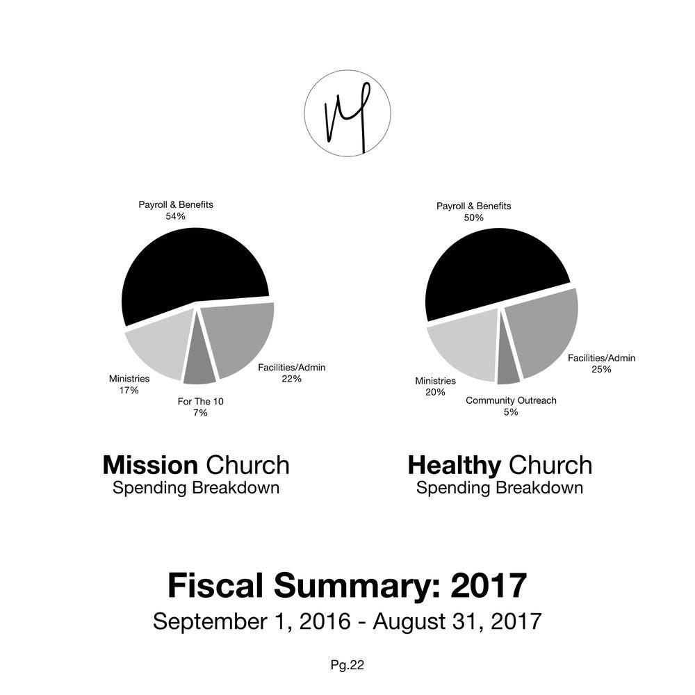 171016-Financial Report.022.jpeg
