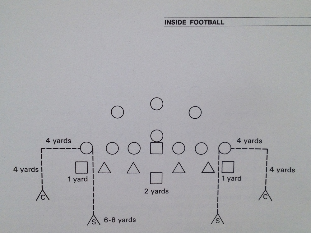 4-3 defense.jpg