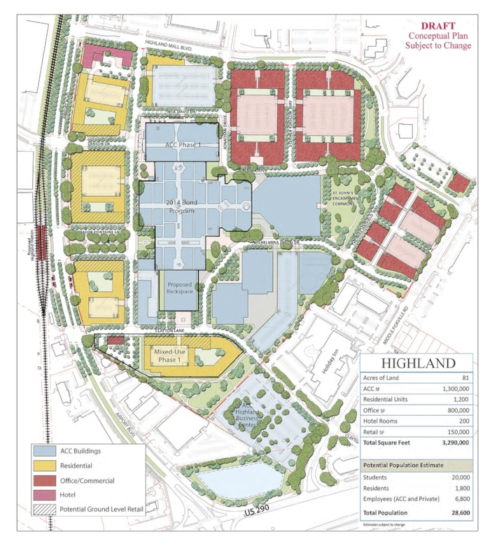 Redevelopment plan for Highland Mall, Austin, TX