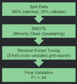 model_chart.png