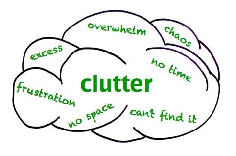 Cloud-of-Clutter-Green.jpg