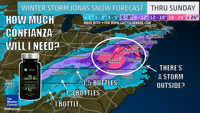 How much Confianza will I need for Winter Storm Jonas?