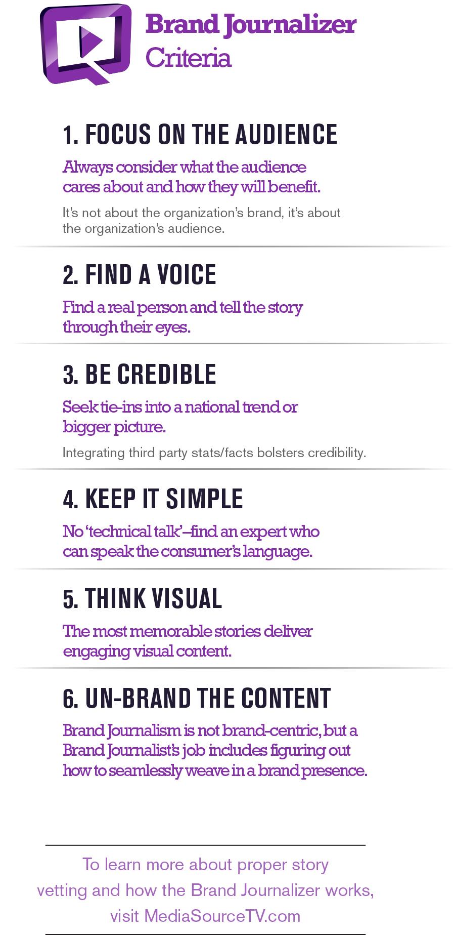 Brand_Journalizer_Criteria (1).jpg
