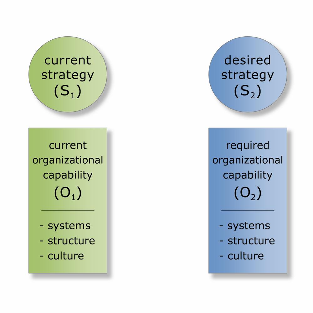 FMG Leading ISC Framework Phase 4