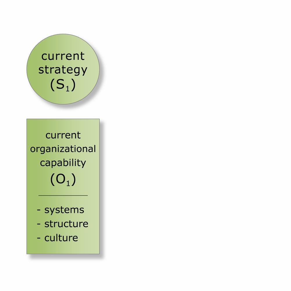 FMG Leading ISC Framework Phase 2
