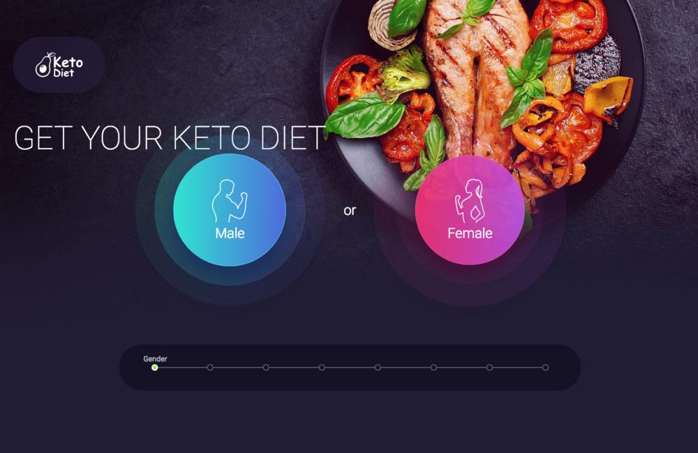 Keto Diet Report