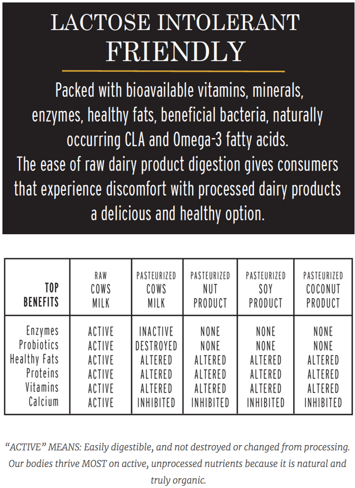 Organic Pastures Dairy
