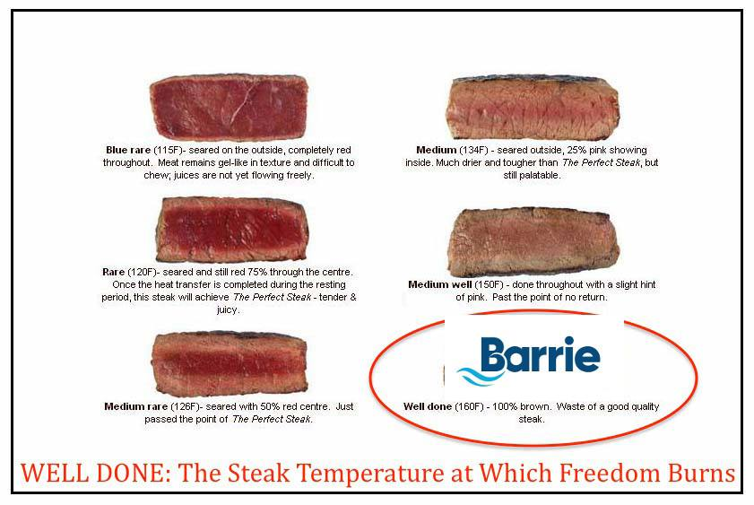 "The Barrie Rebrand is getting ""Roasted"" according to a few new posts found on facebook."