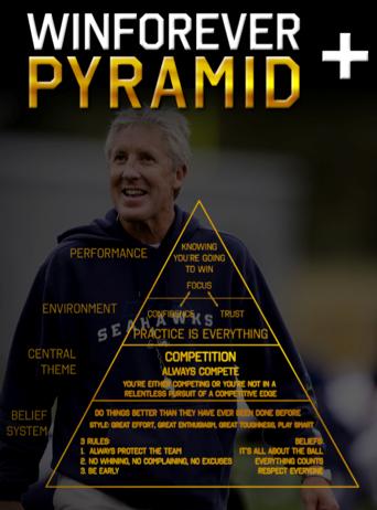 WinForeverPyramid.jpg