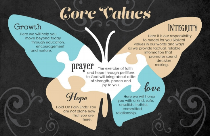 Core_Values_poster_bigwords.jpg