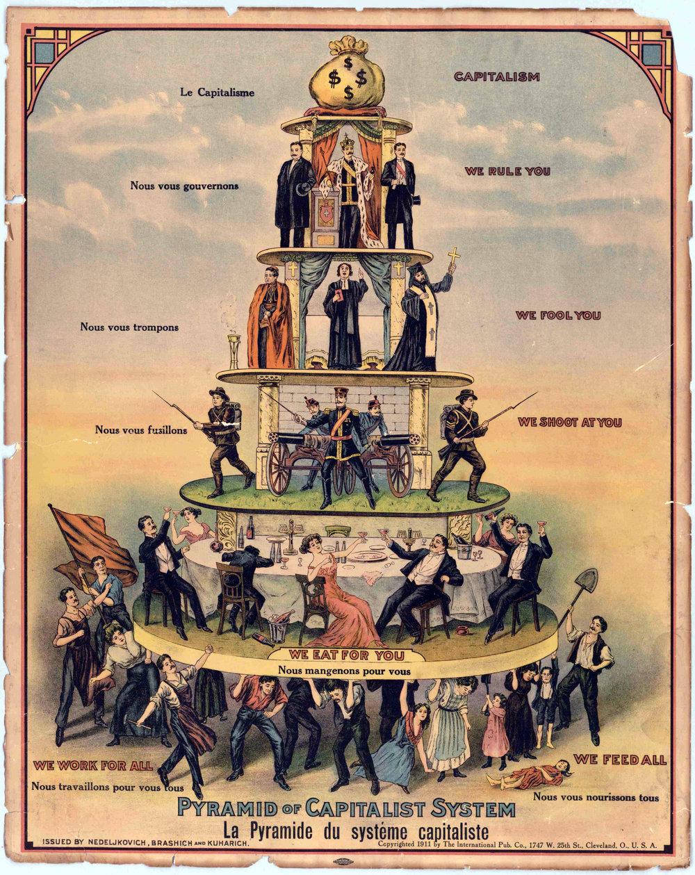 Anti-capitalism propaganda poster.