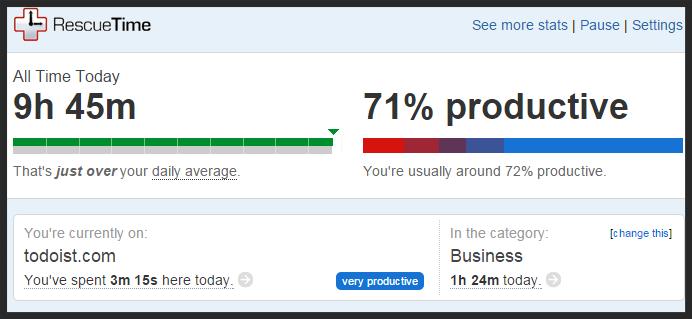 71%? I've seen better.