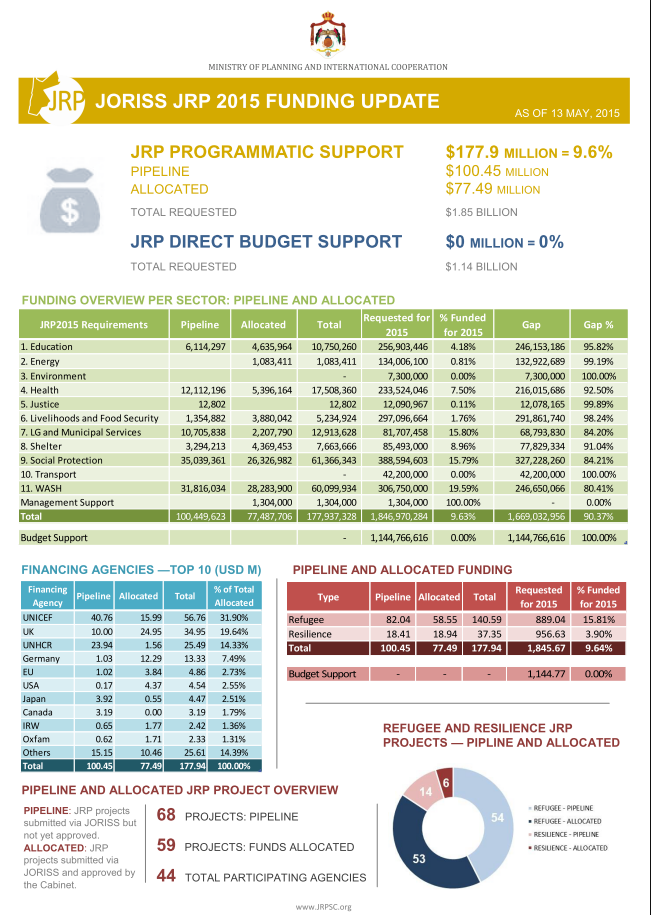 JRP Funding Update Image.png