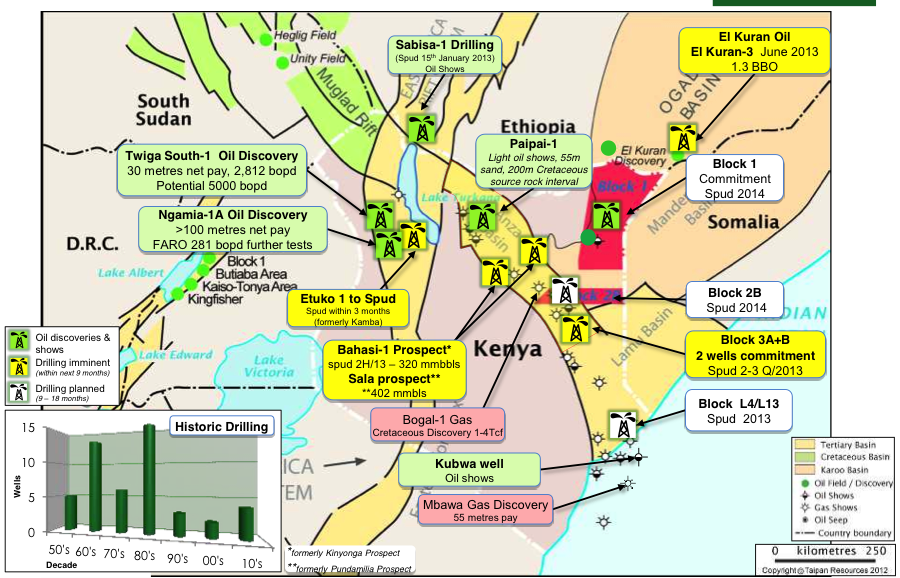 Click to enlarge: Map of recent activity in the region.