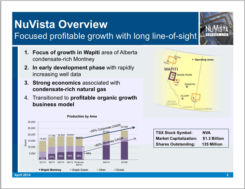 Source: NuVista Presentation April, 2014