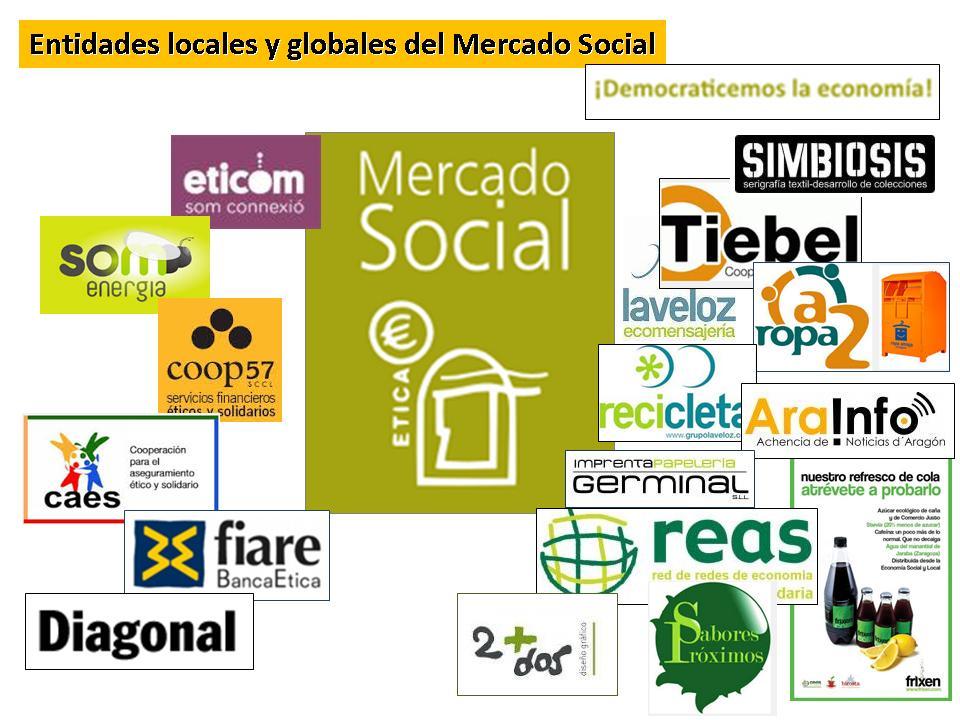 Algunas de las entidades que pertenecen al Mercado Social