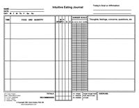 Example: Intuitive Eating journal