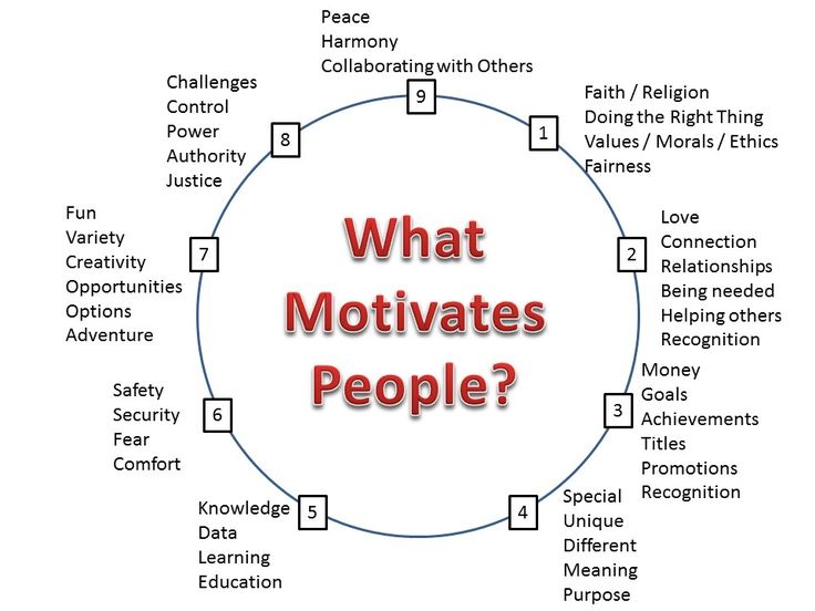 enneagram-what motivates people.jpg